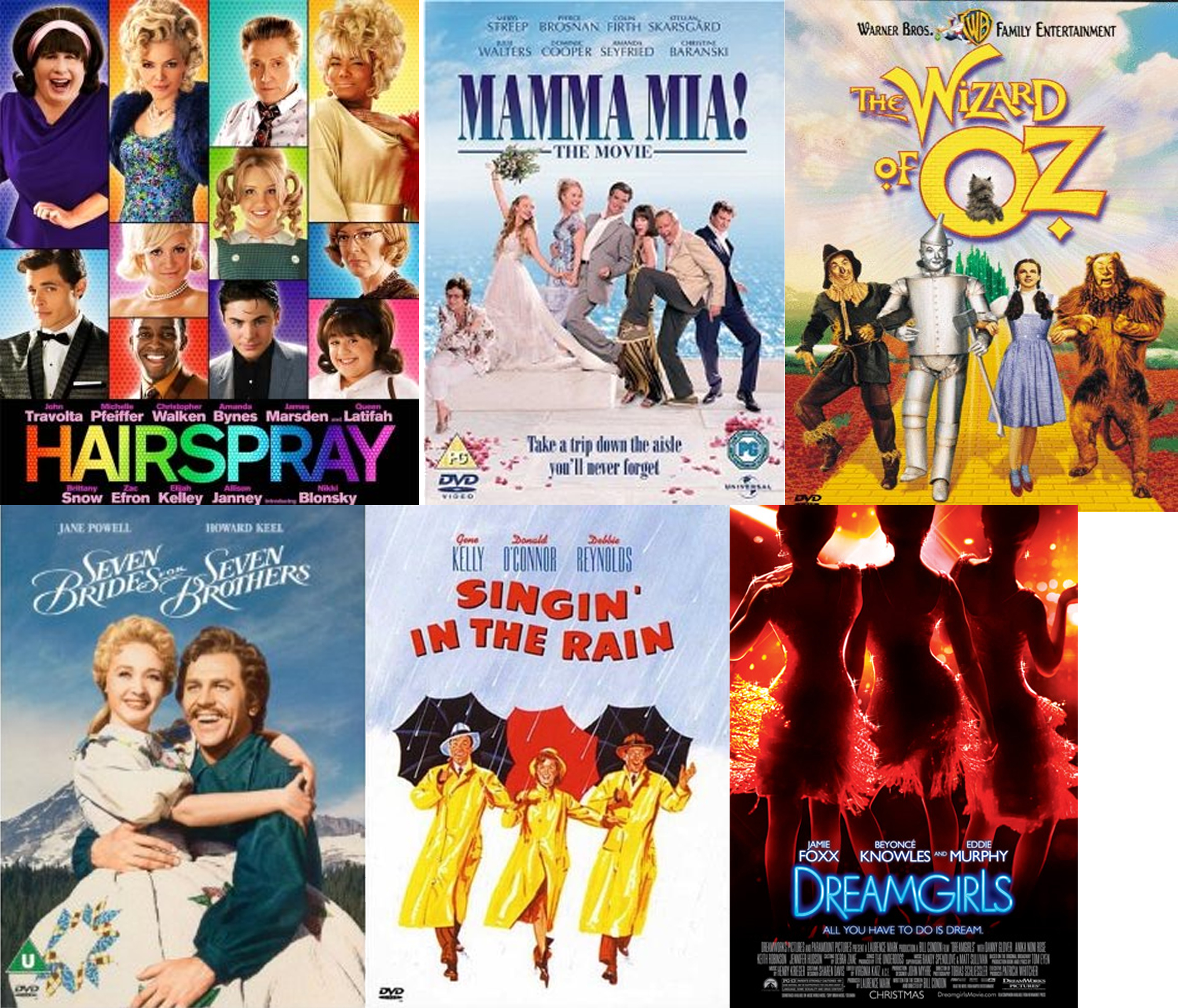 genres of films topic Genre-form guide (motion picture and television reading room, library of  congress)  use only for specific works adapted to film or television, not for  original  provide access for specific types of dance presented through subject  headings.